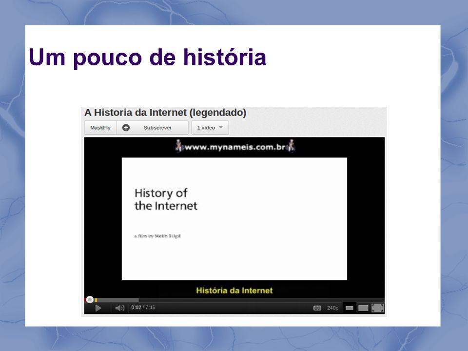 Crescimento da Internet WWW – surge em 1991 a partir de um projecto iniciado em 1989, no CERN, Suiça por Tim Berners-Lee