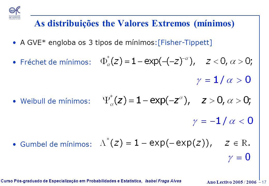 Ano Lectivo 2005 / 2006 – 16 Curso Pós-graduado de Especialização em Probabilidades e Estatística, Isabel Fraga Alves Então Teoria Básica - A distribu