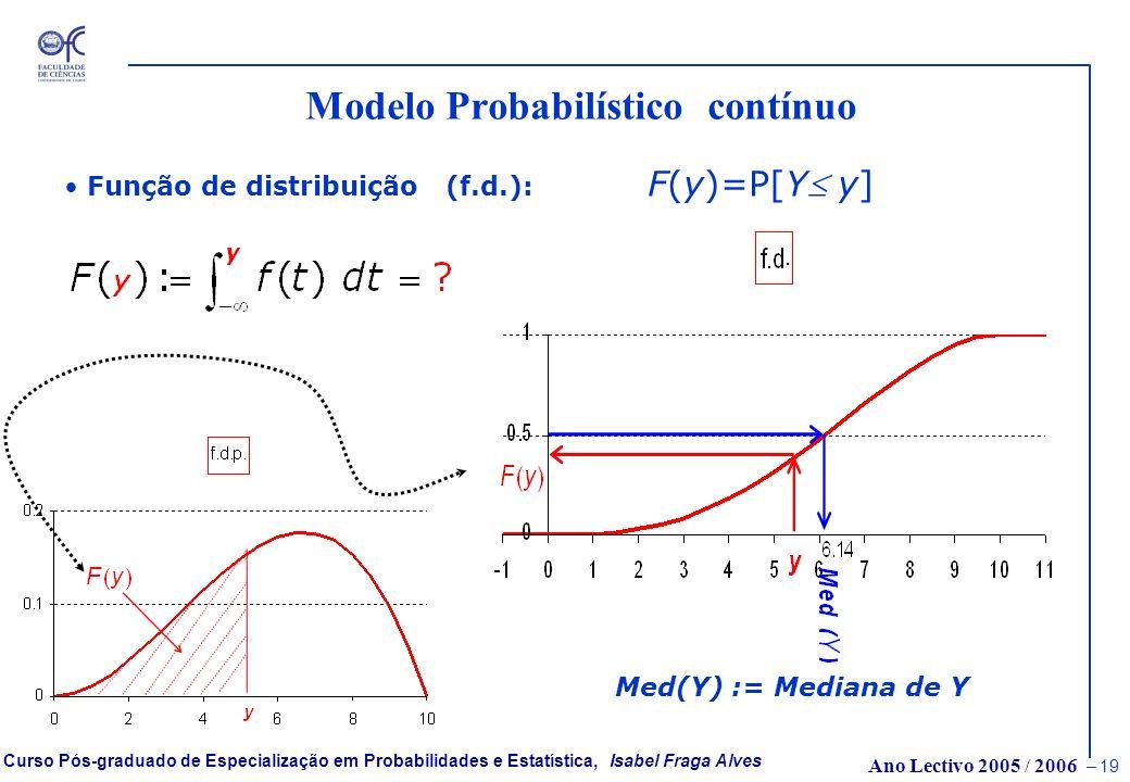 Ano Lectivo 2005 / 2006 – 18 Curso Pós-graduado de Especialização em Probabilidades e Estatística, Isabel Fraga Alves Modelo Probabilístico contínuo F