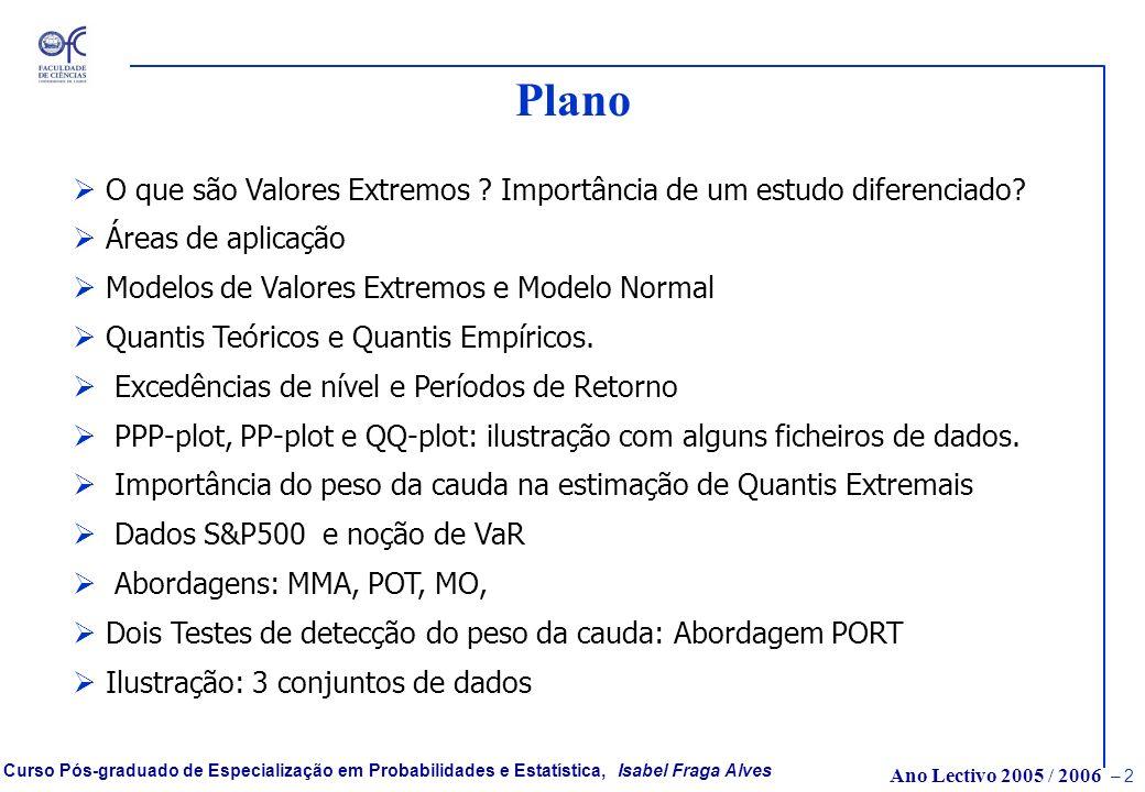 Ano Lectivo 2005 / 2006 – 2 Curso Pós-graduado de Especialização em Probabilidades e Estatística, Isabel Fraga Alves Plano O que são Valores Extremos .