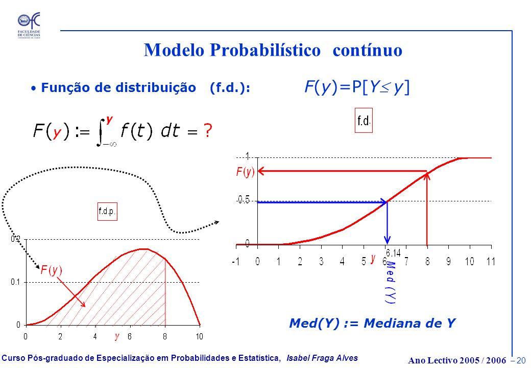 Ano Lectivo 2005 / 2006 – 19 Curso Pós-graduado de Especialização em Probabilidades e Estatística, Isabel Fraga Alves Modelo Probabilístico contínuo F