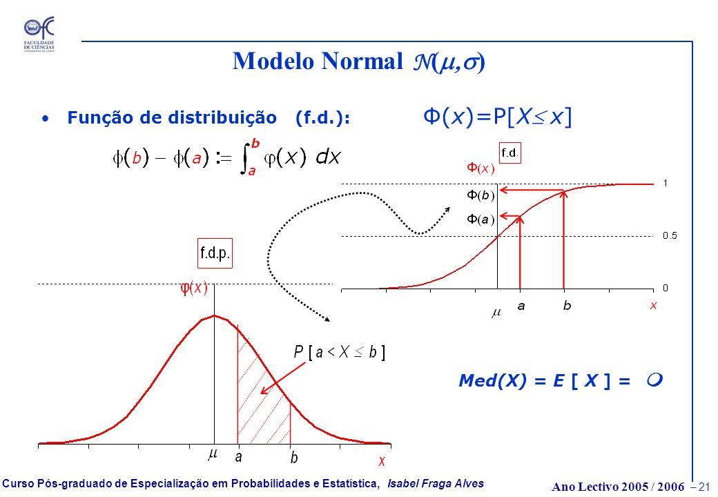 Ano Lectivo 2005 / 2006 – 20 Curso Pós-graduado de Especialização em Probabilidades e Estatística, Isabel Fraga Alves Modelo Probabilístico contínuo F