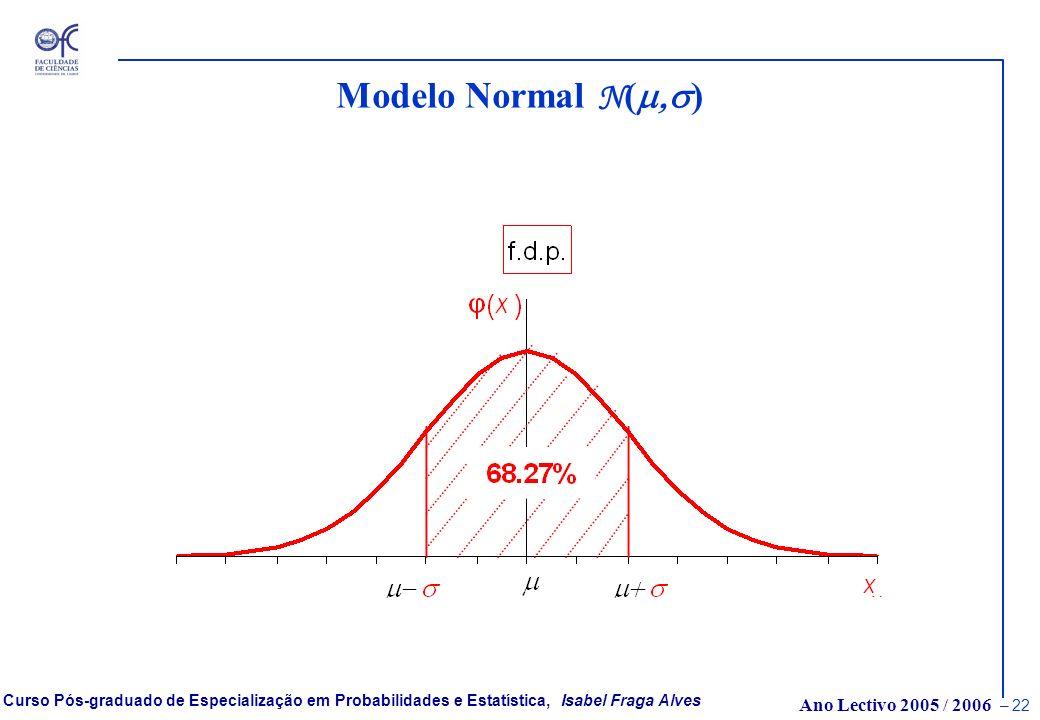 Ano Lectivo 2005 / 2006 – 21 Curso Pós-graduado de Especialização em Probabilidades e Estatística, Isabel Fraga Alves Modelo Normal N ( ) Função de di