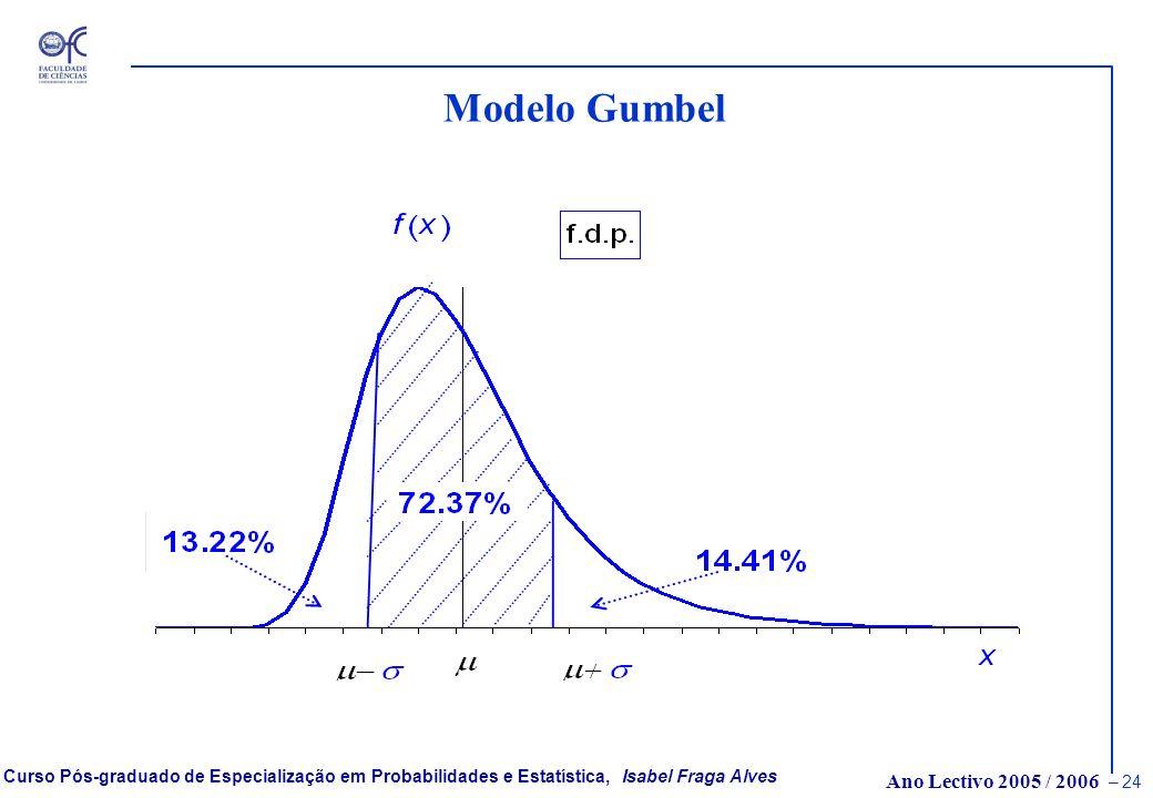 Ano Lectivo 2005 / 2006 – 23 Curso Pós-graduado de Especialização em Probabilidades e Estatística, Isabel Fraga Alves Modelo Normal N ( )