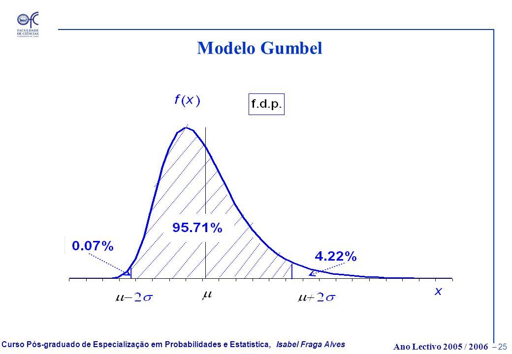 Ano Lectivo 2005 / 2006 – 24 Curso Pós-graduado de Especialização em Probabilidades e Estatística, Isabel Fraga Alves Modelo Gumbel