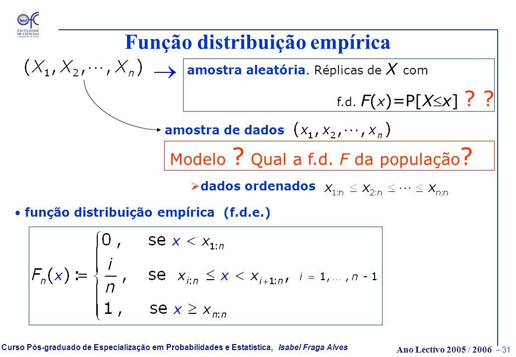 Ano Lectivo 2005 / 2006 – 30 Curso Pós-graduado de Especialização em Probabilidades e Estatística, Isabel Fraga Alves Normal vs. Gumbel de mínimos Grá