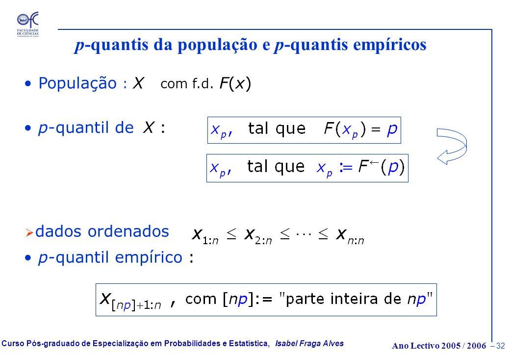 Ano Lectivo 2005 / 2006 – 31 Curso Pós-graduado de Especialização em Probabilidades e Estatística, Isabel Fraga Alves Função distribuição empírica dad