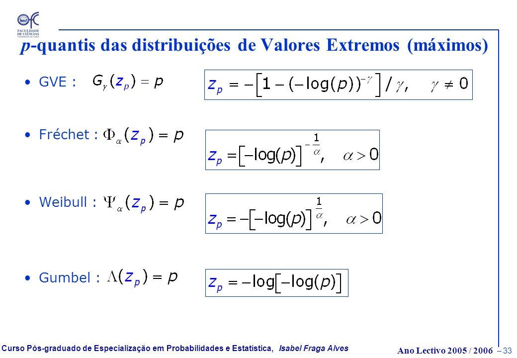 Ano Lectivo 2005 / 2006 – 32 Curso Pós-graduado de Especialização em Probabilidades e Estatística, Isabel Fraga Alves p-quantis da população e p-quant