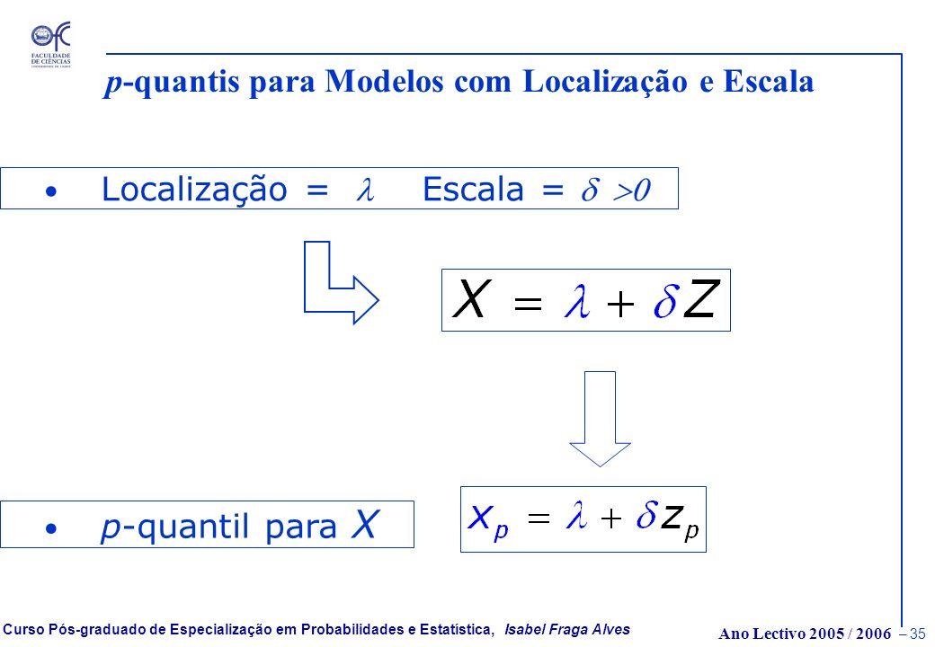 Ano Lectivo 2005 / 2006 – 34 Curso Pós-graduado de Especialização em Probabilidades e Estatística, Isabel Fraga Alves p-quantis das distribuições de V