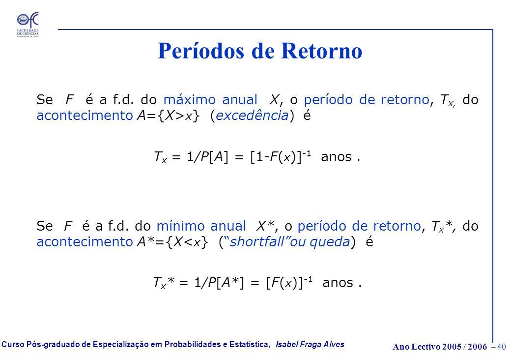 Ano Lectivo 2005 / 2006 – 39 Curso Pós-graduado de Especialização em Probabilidades e Estatística, Isabel Fraga Alves Período de Retorno e modelo Geom