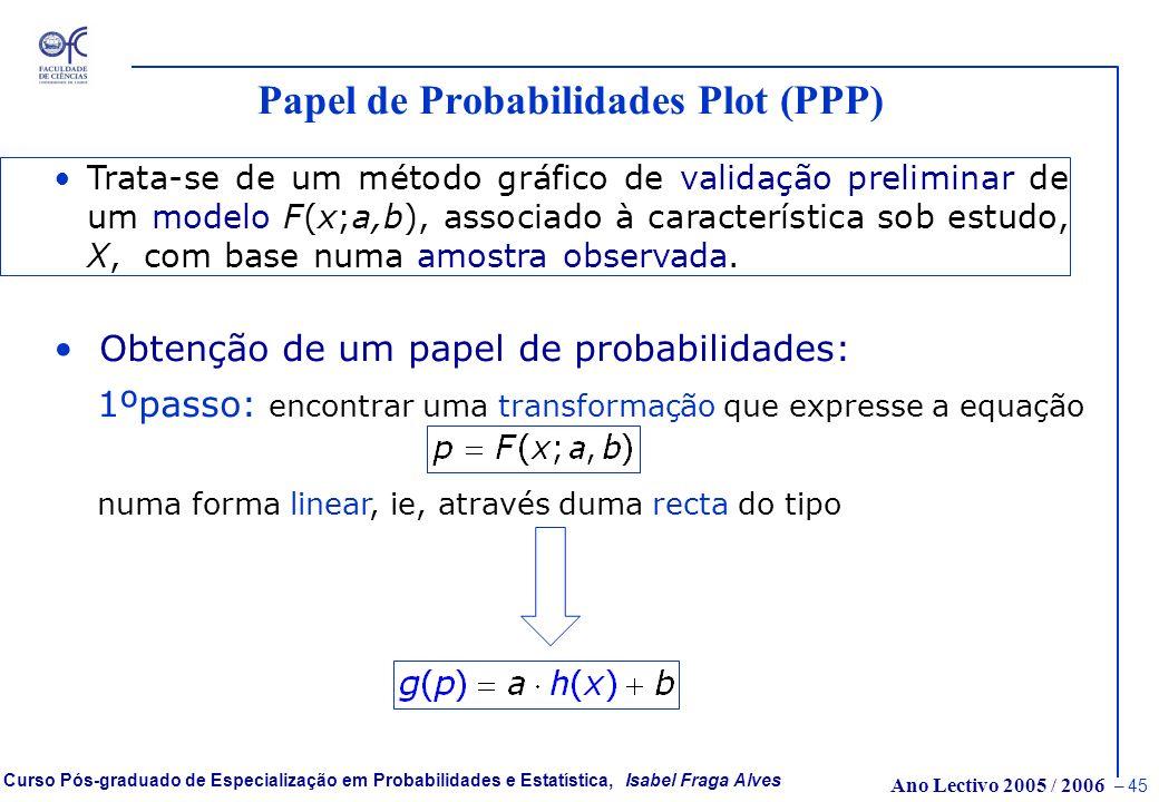 Ano Lectivo 2005 / 2006 – 44 Curso Pós-graduado de Especialização em Probabilidades e Estatística, Isabel Fraga Alves Castillo,E., Hadi,A.S., Balakris