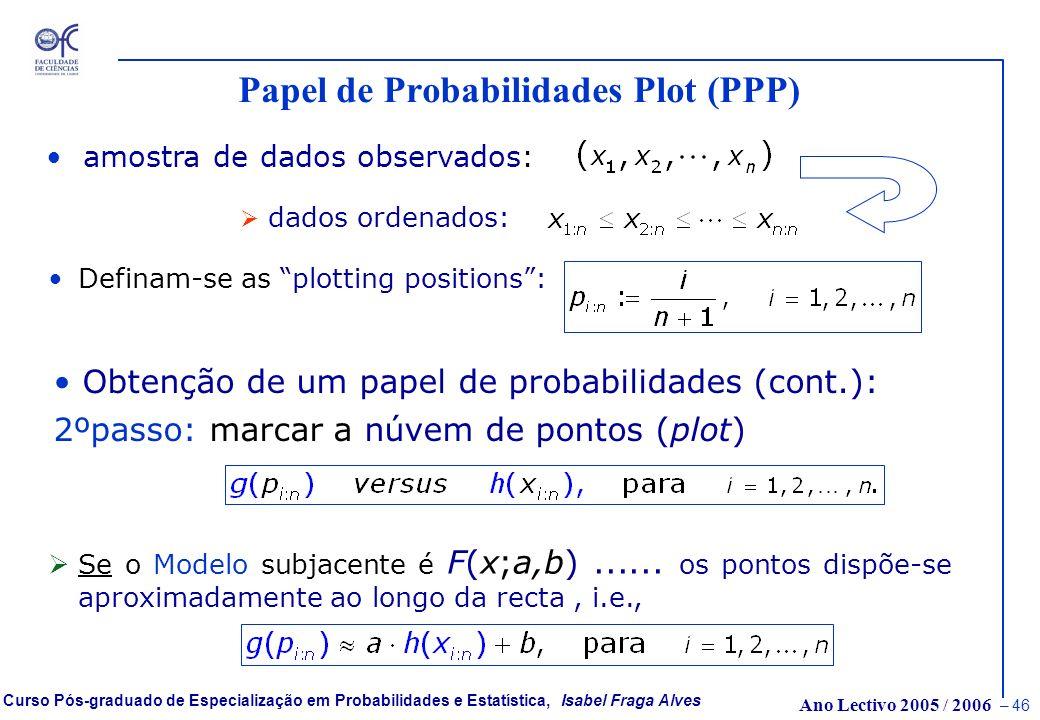 Ano Lectivo 2005 / 2006 – 45 Curso Pós-graduado de Especialização em Probabilidades e Estatística, Isabel Fraga Alves Papel de Probabilidades Plot (PP