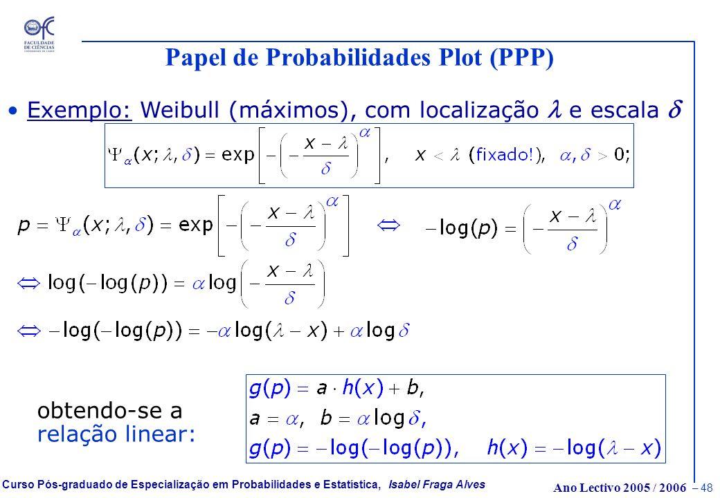 Ano Lectivo 2005 / 2006 – 47 Curso Pós-graduado de Especialização em Probabilidades e Estatística, Isabel Fraga Alves Papel de Probabilidades Plot (PP