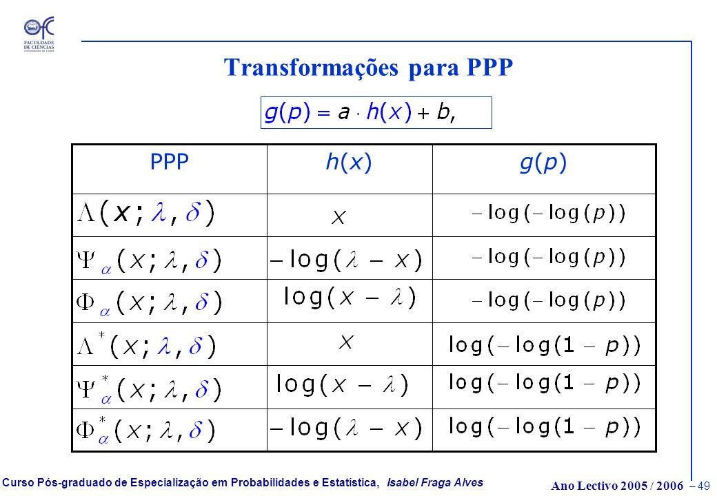 Ano Lectivo 2005 / 2006 – 48 Curso Pós-graduado de Especialização em Probabilidades e Estatística, Isabel Fraga Alves Papel de Probabilidades Plot (PP