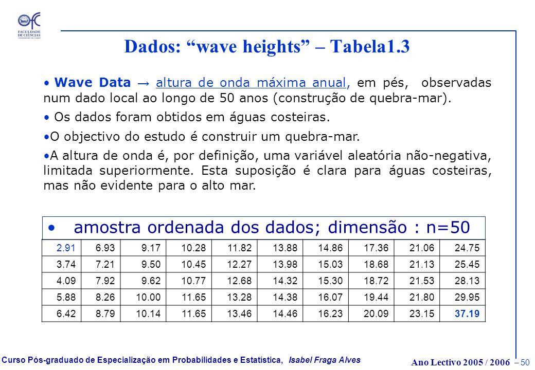 Ano Lectivo 2005 / 2006 – 49 Curso Pós-graduado de Especialização em Probabilidades e Estatística, Isabel Fraga Alves Transformações para PPP g(p)g(p)