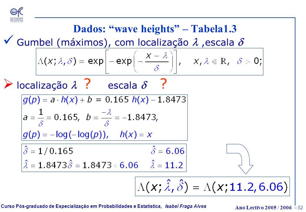 Ano Lectivo 2005 / 2006 – 51 Curso Pós-graduado de Especialização em Probabilidades e Estatística, Isabel Fraga Alves Dados: wave heights – Tabela1.3