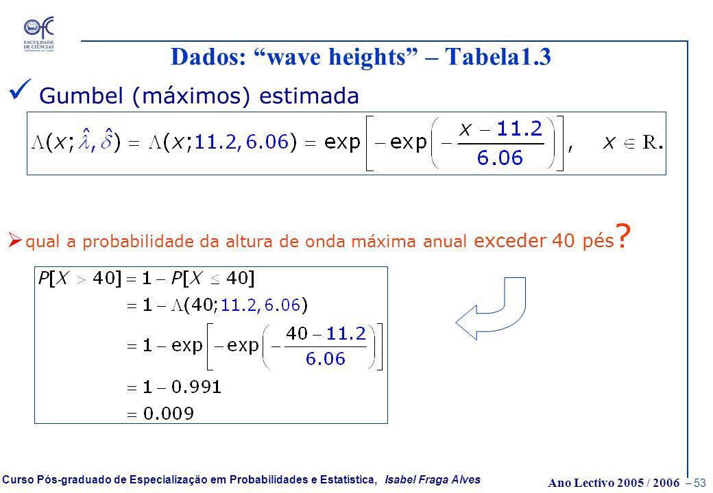 Ano Lectivo 2005 / 2006 – 52 Curso Pós-graduado de Especialização em Probabilidades e Estatística, Isabel Fraga Alves Dados: wave heights – Tabela1.3