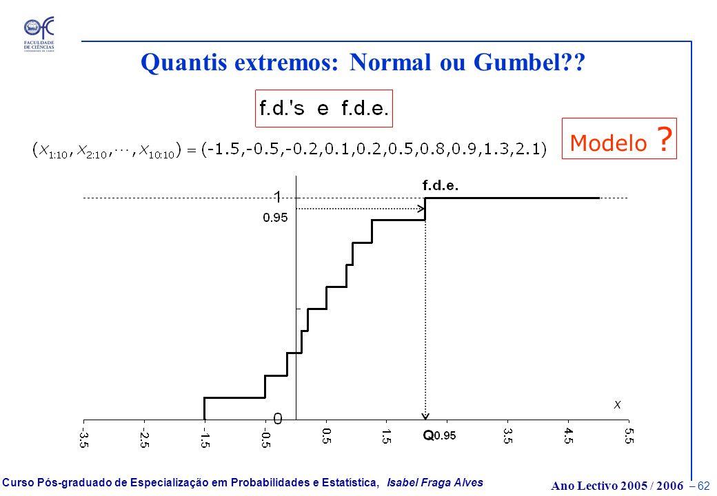 Ano Lectivo 2005 / 2006 – 61 Curso Pós-graduado de Especialização em Probabilidades e Estatística, Isabel Fraga Alves Dados: Houmb – Tabela1.6 plot -