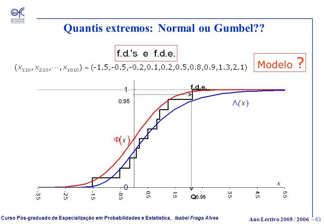Ano Lectivo 2005 / 2006 – 62 Curso Pós-graduado de Especialização em Probabilidades e Estatística, Isabel Fraga Alves Quantis extremos: Normal ou Gumb