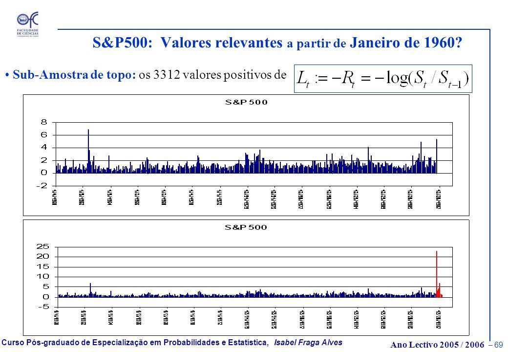 Ano Lectivo 2005 / 2006 – 68 Curso Pós-graduado de Especialização em Probabilidades e Estatística, Isabel Fraga Alves Dados – log-retornos diários S&P