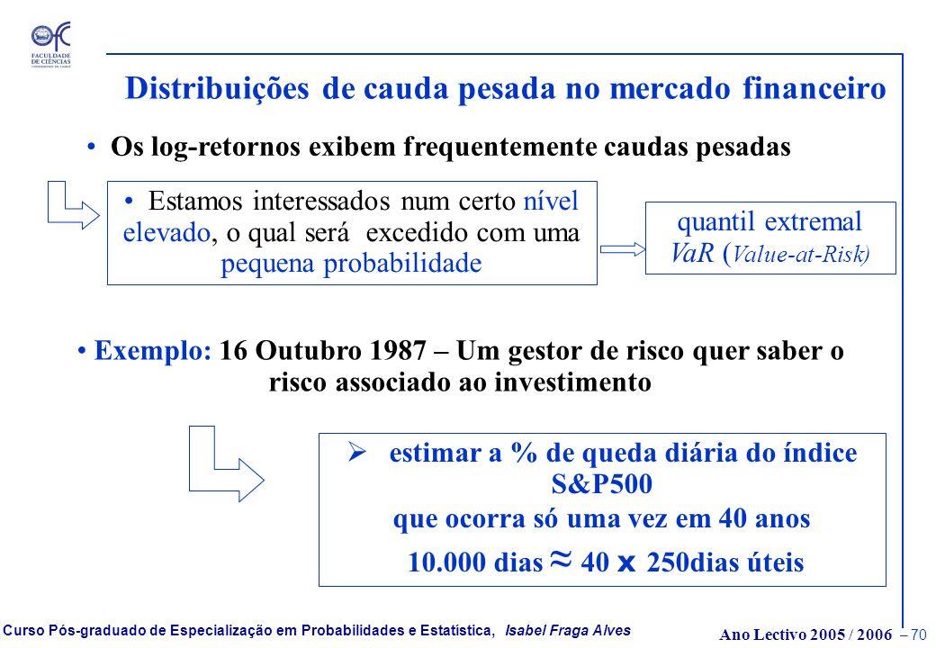 Ano Lectivo 2005 / 2006 – 69 Curso Pós-graduado de Especialização em Probabilidades e Estatística, Isabel Fraga Alves S&P500: Valores relevantes a par