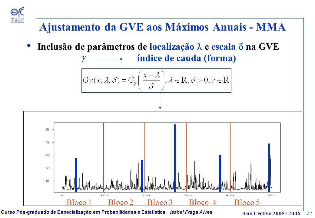Ano Lectivo 2005 / 2006 – 71 Curso Pós-graduado de Especialização em Probabilidades e Estatística, Isabel Fraga Alves Problema a tratar: Os log-retorn