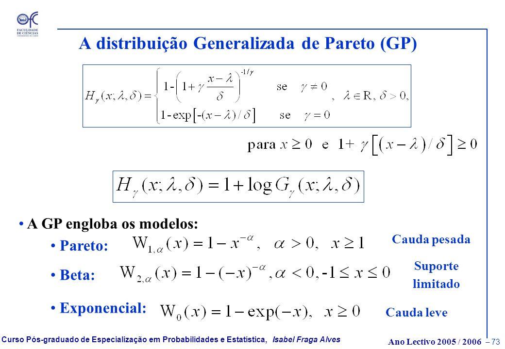 Ano Lectivo 2005 / 2006 – 72 Curso Pós-graduado de Especialização em Probabilidades e Estatística, Isabel Fraga Alves Ajustamento da GVE aos Máximos A