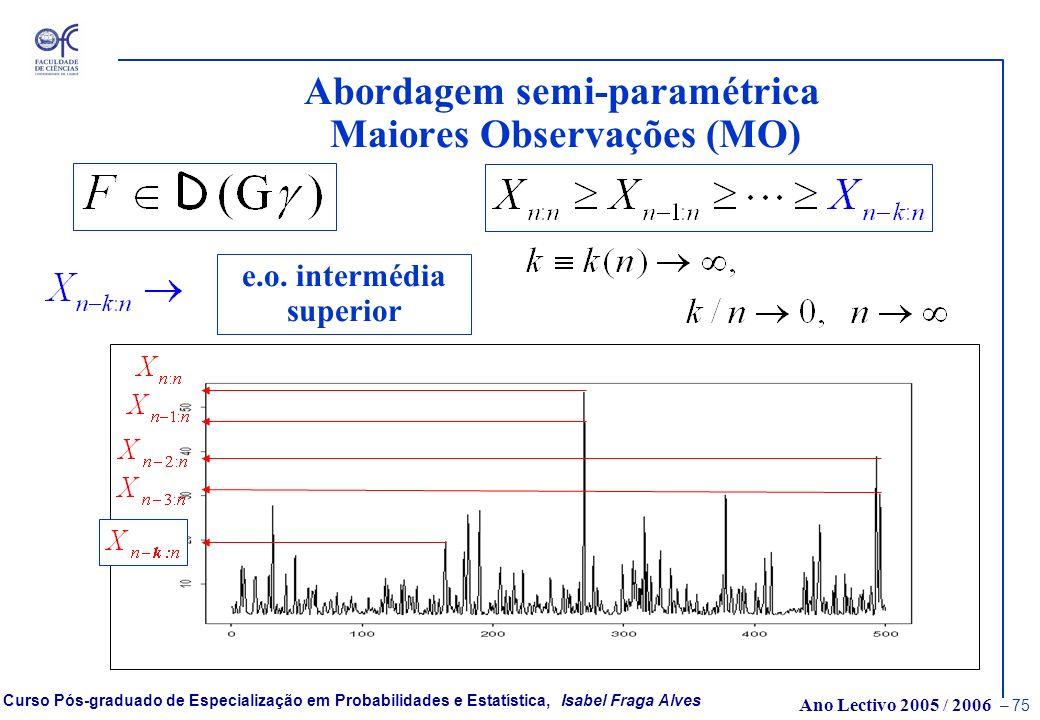 Ano Lectivo 2005 / 2006 – 74 Curso Pós-graduado de Especialização em Probabilidades e Estatística, Isabel Fraga Alves Excessos acima de um nível eleva