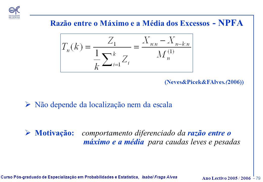 Ano Lectivo 2005 / 2006 – 78 Curso Pós-graduado de Especialização em Probabilidades e Estatística, Isabel Fraga Alves Maiores Observações Excessos aci
