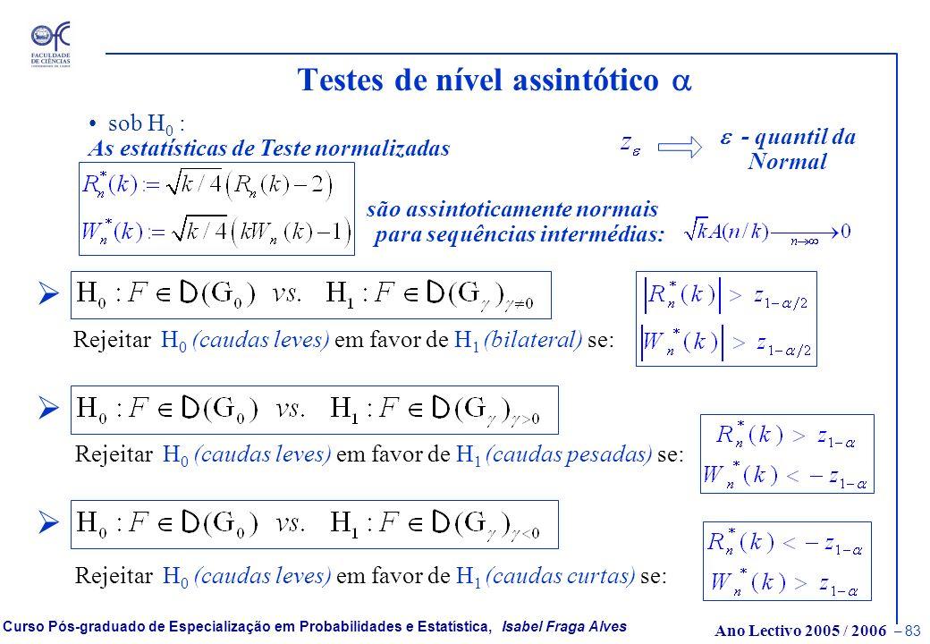 Ano Lectivo 2005 / 2006 – 82 Curso Pós-graduado de Especialização em Probabilidades e Estatística, Isabel Fraga Alves Relação entre HW e Gt Reescreva-