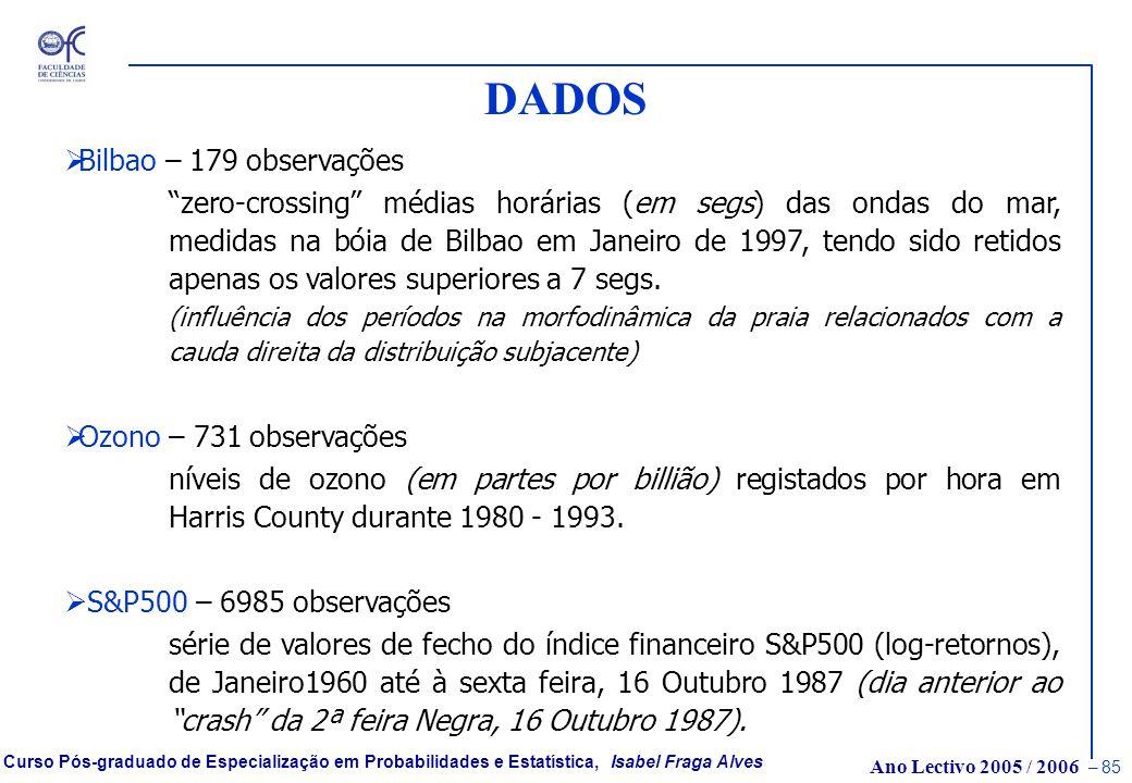 Ano Lectivo 2005 / 2006 – 84 Curso Pós-graduado de Especialização em Probabilidades e Estatística, Isabel Fraga Alves Rejeitar H0 (caudas leves) em fa