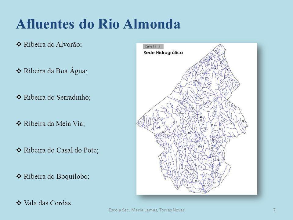 Afluentes do Rio Almonda Ribeira do Alvorão; Ribeira da Boa Água; Ribeira do Serradinho; Ribeira da Meia Via; Ribeira do Casal do Pote; Ribeira do Boq