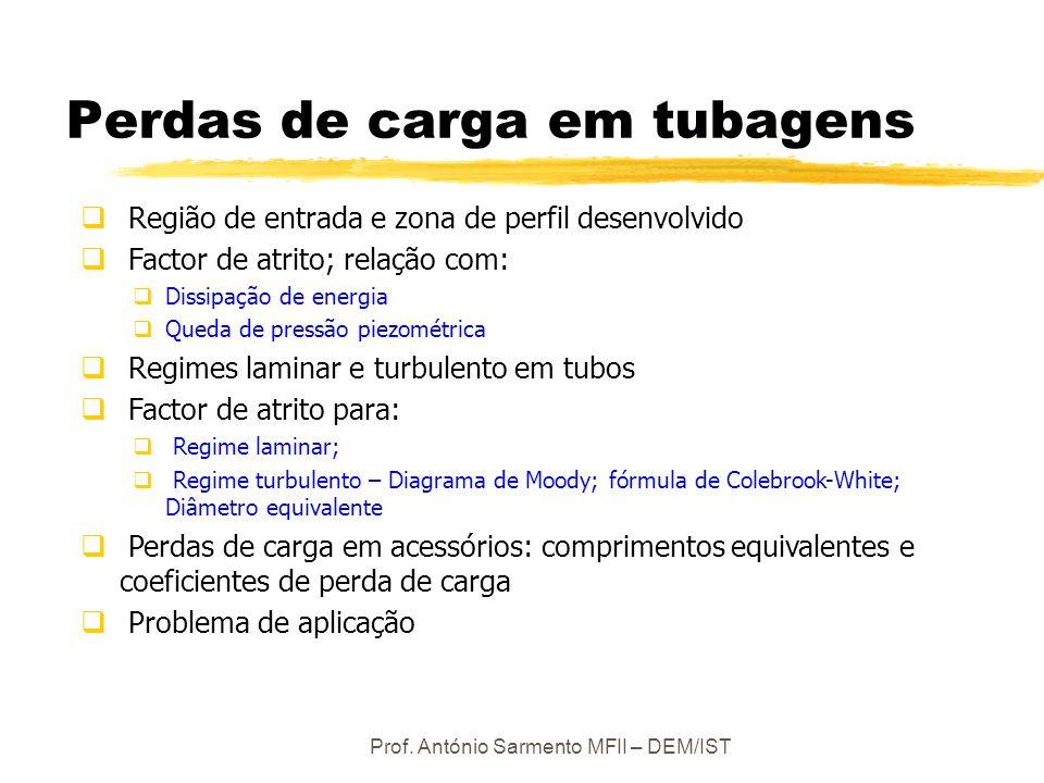 Prof. António Sarmento MFII – DEM/IST Perdas de carga em tubagens Região de entrada e zona de perfil desenvolvido Factor de atrito; relação com: Dissi