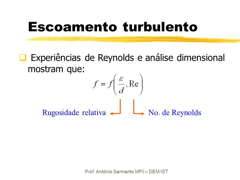 Prof. António Sarmento MFII – DEM/IST Escoamento turbulento Experiências de Reynolds e análise dimensional mostram que: Rugosidade relativaNo. de Reyn