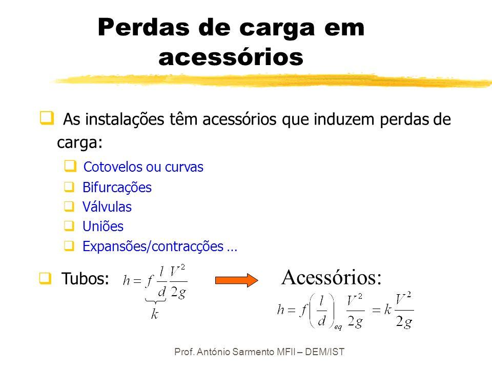 Prof. António Sarmento MFII – DEM/IST Tubos: As instalações têm acessórios que induzem perdas de carga: Cotovelos ou curvas Bifurcações Válvulas Uniõe