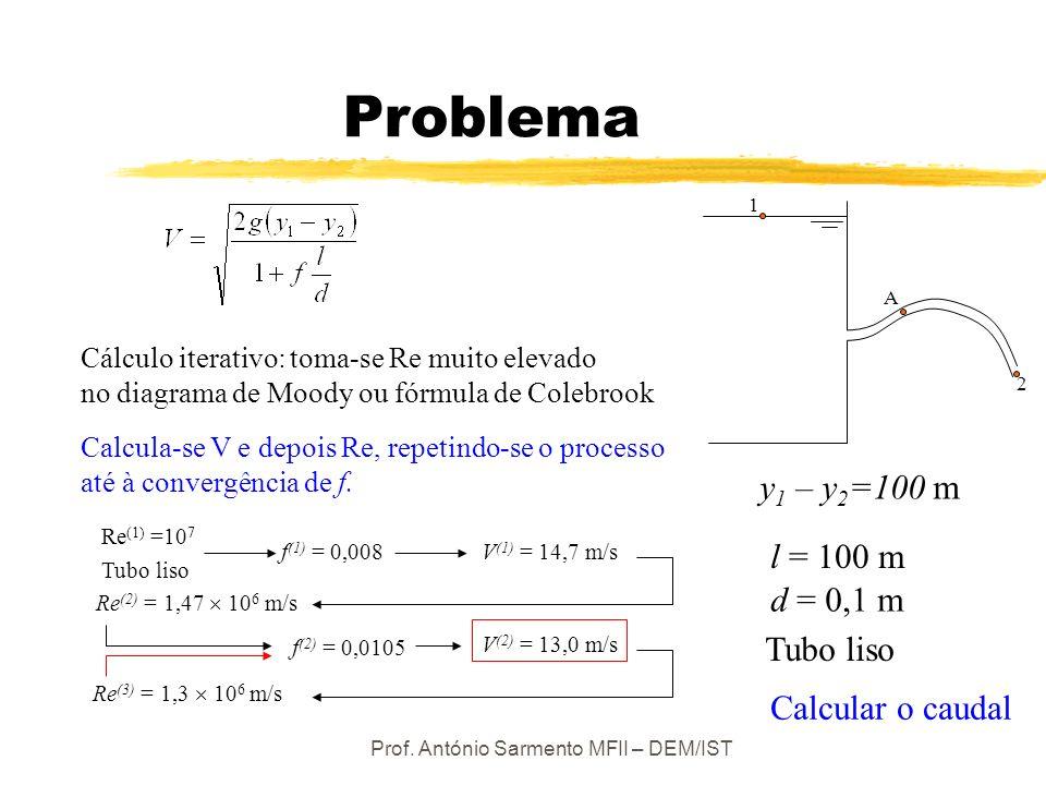Prof. António Sarmento MFII – DEM/IST Calcula-se V e depois Re, repetindo-se o processo até à convergência de f. Problema 1 A 2 y 1 – y 2 =100 m l = 1
