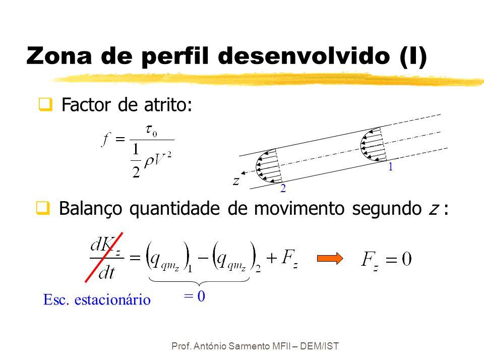 Prof. António Sarmento MFII – DEM/IST Zona de perfil desenvolvido (I) Factor de atrito: z 1 2 Balanço quantidade de movimento segundo z : Esc. estacio