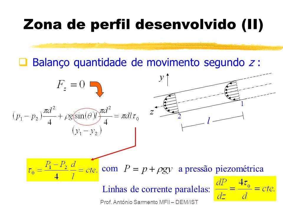 Prof. António Sarmento MFII – DEM/IST Zona de perfil desenvolvido (II) z 1 2 Balanço quantidade de movimento segundo z : com a pressão piezométrica l