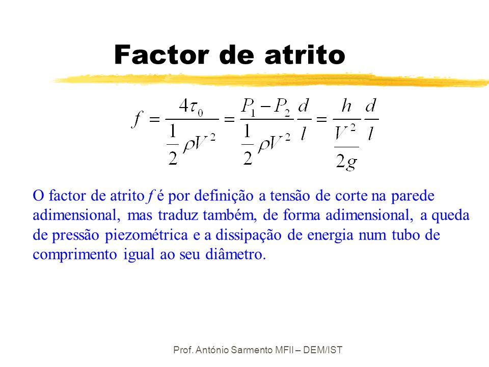 Prof. António Sarmento MFII – DEM/IST Factor de atrito O factor de atrito f é por definição a tensão de corte na parede adimensional, mas traduz també