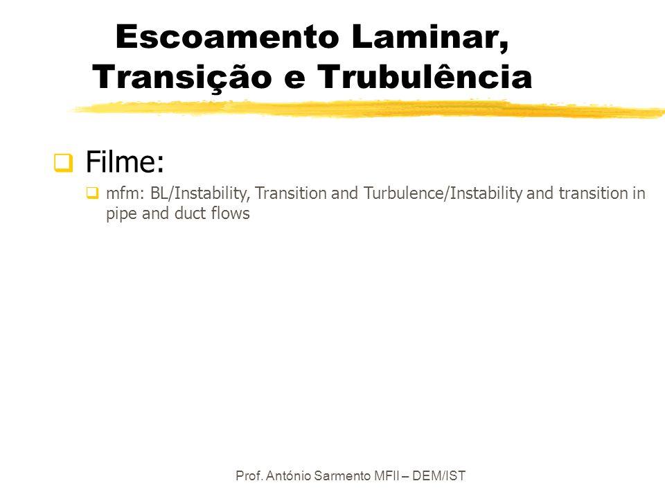 Prof. António Sarmento MFII – DEM/IST Escoamento Laminar, Transição e Trubulência Filme: mfm: BL/Instability, Transition and Turbulence/Instability an