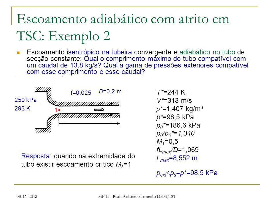 08-11-2013 MF II - Prof. António Sarmento DEM/IST Escoamento adiabático com atrito em TSC: Exemplo 2 Escoamento isentrópico na tubeira convergente e a