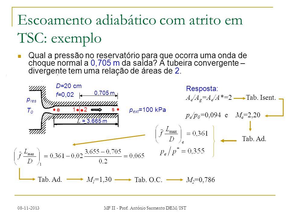 08-11-2013 MF II - Prof. António Sarmento DEM/IST Escoamento adiabático com atrito em TSC: exemplo Qual a pressão no reservatório para que ocorra uma