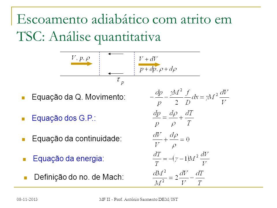 08-11-2013 MF II - Prof. António Sarmento DEM/IST Escoamento adiabático com atrito em TSC: Análise quantitativa Equação da Q. Movimento: Equação dos G