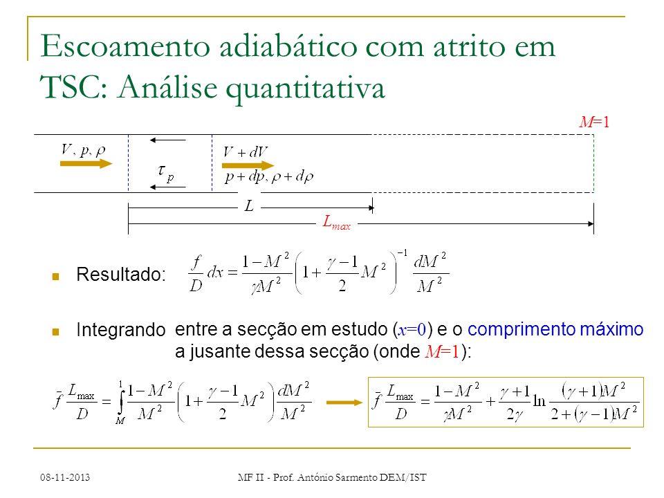 08-11-2013 MF II - Prof. António Sarmento DEM/IST Escoamento adiabático com atrito em TSC: Análise quantitativa Resultado: M=1 L max L Integrando entr