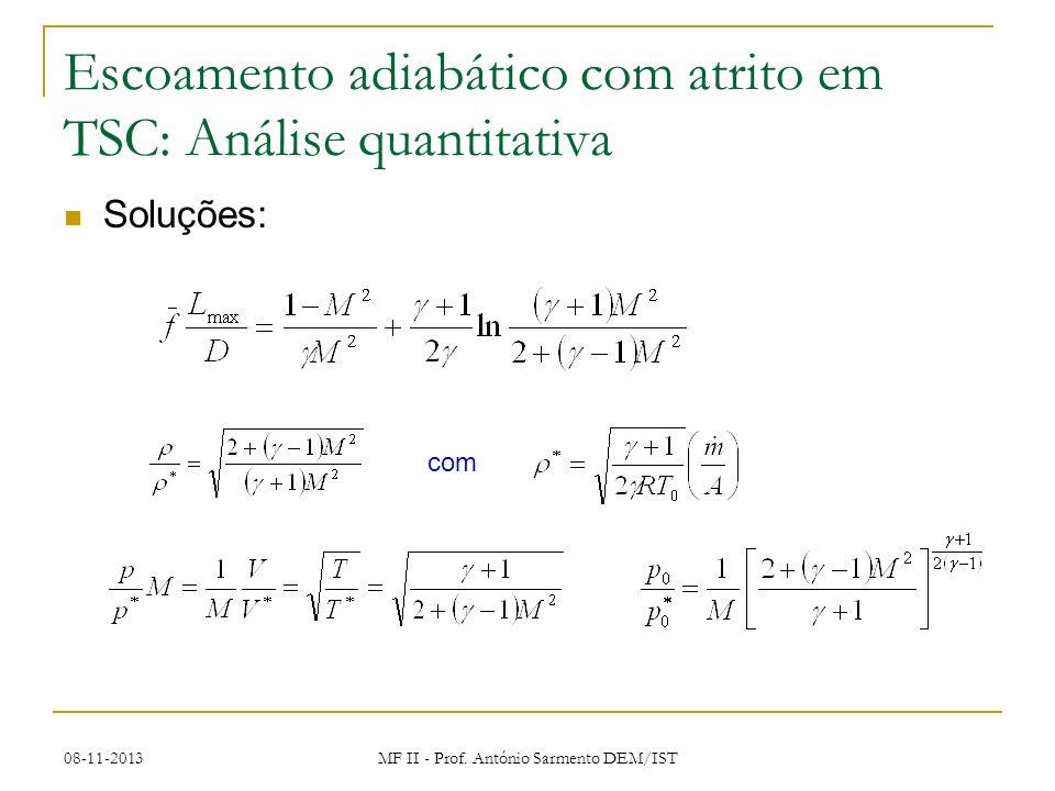08-11-2013 MF II - Prof. António Sarmento DEM/IST Escoamento adiabático com atrito em TSC: Análise quantitativa Soluções: com