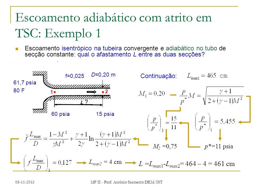 08-11-2013 MF II - Prof. António Sarmento DEM/IST Escoamento adiabático com atrito em TSC: Exemplo 1 Escoamento isentrópico na tubeira convergente e a