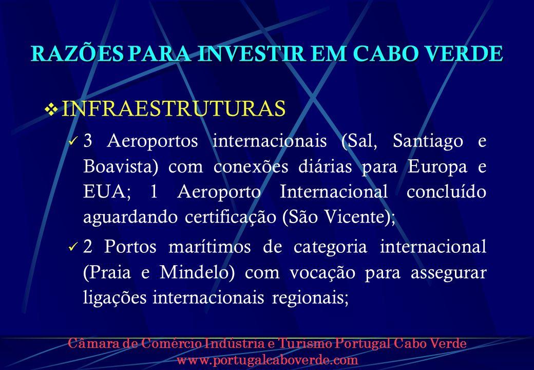 Câmara de Comércio Indústria e Turismo Portugal Cabo Verde www.portugalcaboverde.com RAZÕES PARA INVESTIR EM CABO VERDE INFRAESTRUTURAS (cont.) 2 Parques Industriais (Praia e Mindelo) para instalação de empresas; Moderno Sistema de Comunicação dotado de tecnologia avançada (fibra óptica e satélite) com acesso aos principais serviços de comunicação mundiais (internet, fax, rede móvel, rede de dados,...).