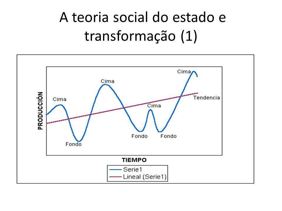 A teoria social do estado e transformação (1)