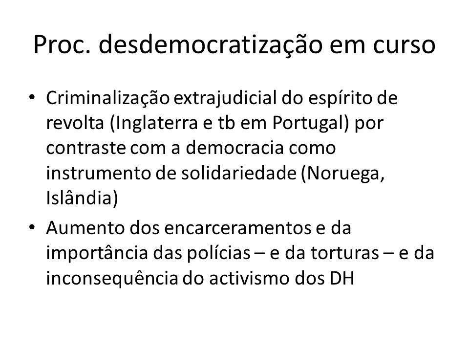 Proc. desdemocratização em curso Criminalização extrajudicial do espírito de revolta (Inglaterra e tb em Portugal) por contraste com a democracia como