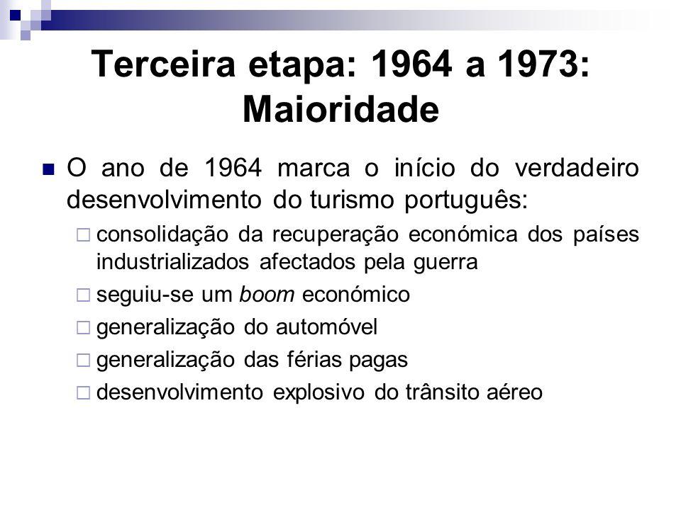 Terceira etapa: 1964 a 1973: Maioridade O ano de 1964 marca o início do verdadeiro desenvolvimento do turismo português: consolidação da recuperação e